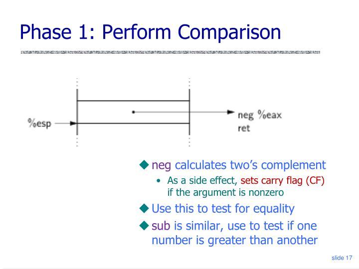 Phase 1: Perform Comparison