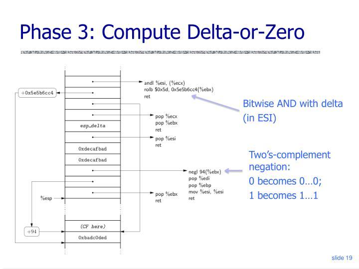 Phase 3: Compute Delta-or-Zero