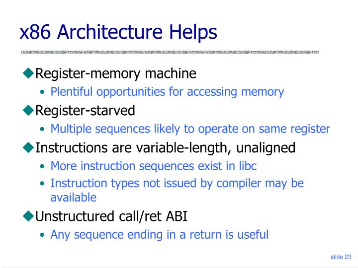 x86 Architecture Helps