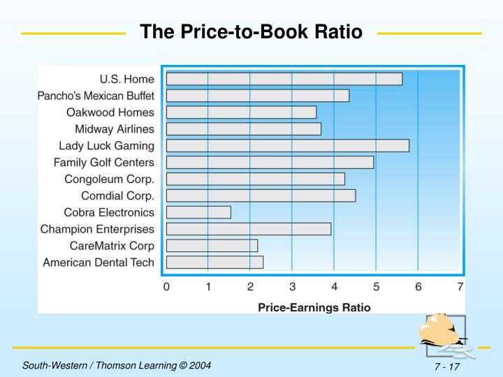 The Price-to-Book Ratio