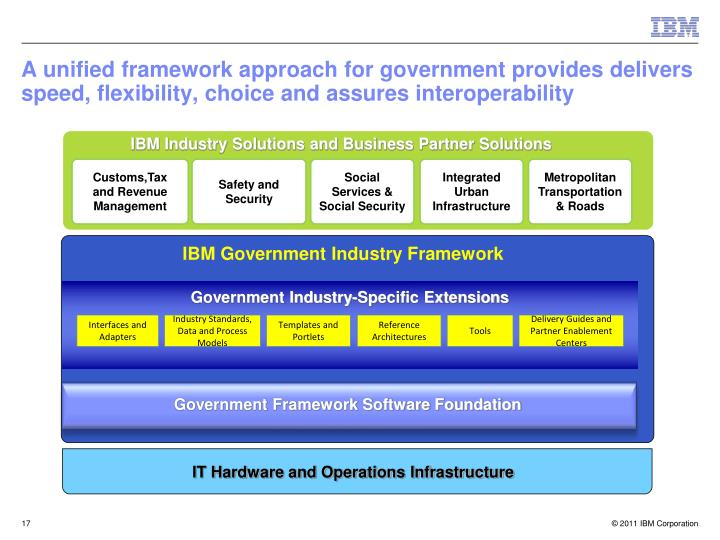 A unified framework approach for government provides delivers speed, flexibility, choice and assures interoperability