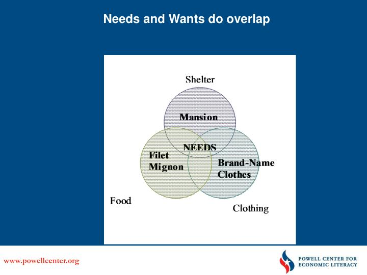 Needs and Wants do overlap