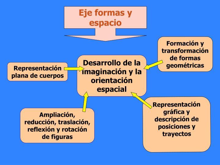 Formación y transformación de formas geométricas