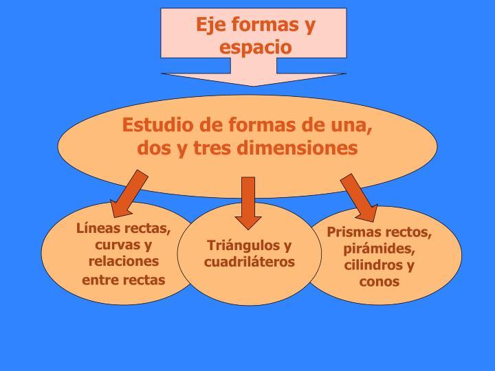 Líneas rectas, curvas y relaciones entre rectas
