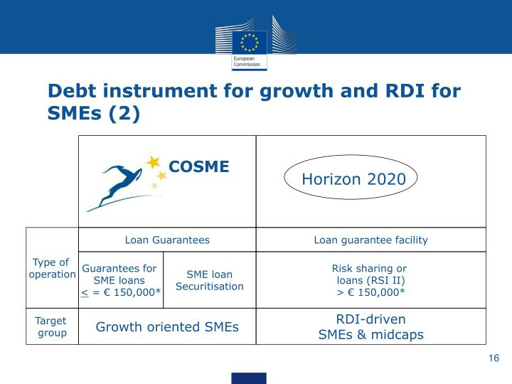 Debt instrument for growth and RDI for SMEs (2)