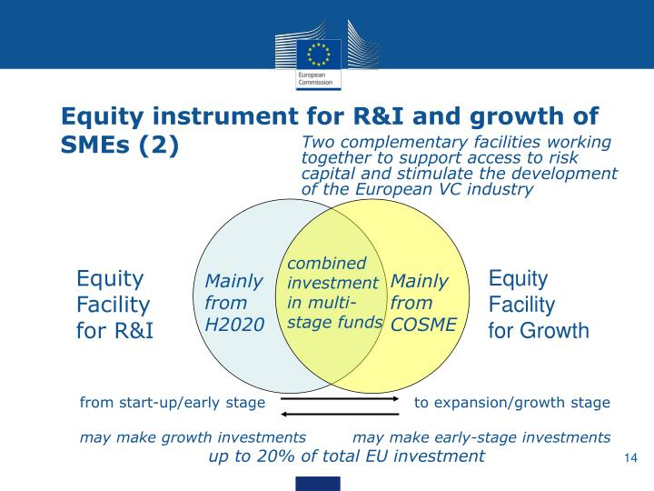 Equity instrument for R&I and growth of SMEs (2)