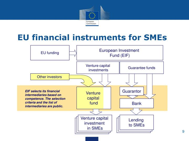 EU financial instruments for SMEs