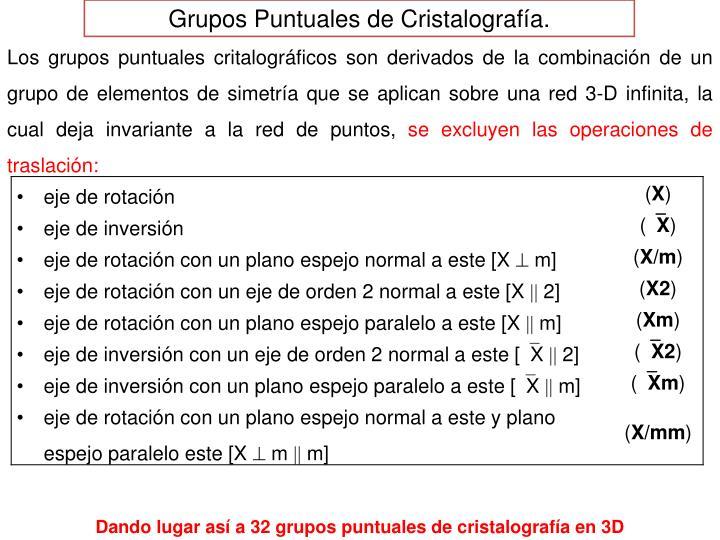 Grupos Puntuales de Cristalografía.