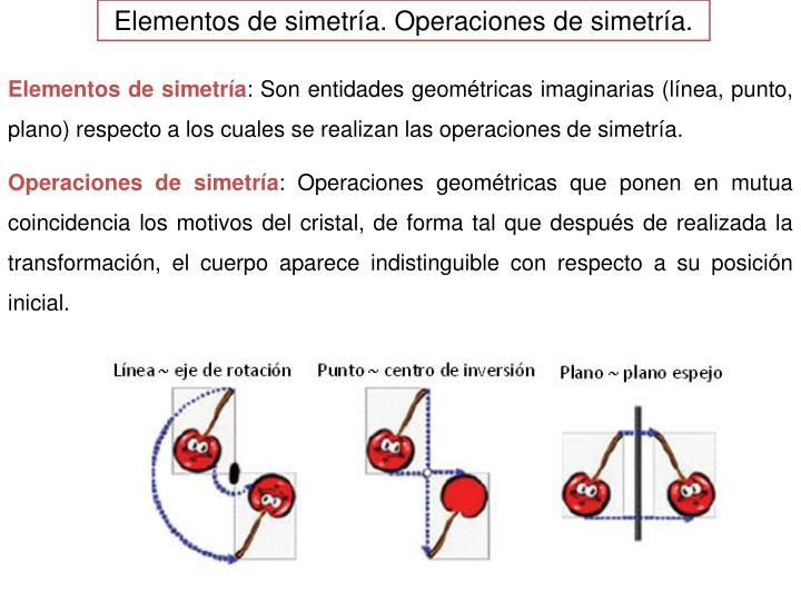 Elementos de simetría. Operaciones de simetría.