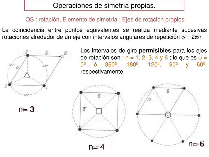 Operaciones de simetría propias.