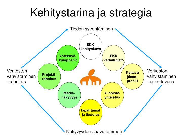Kehitystarina ja strategia