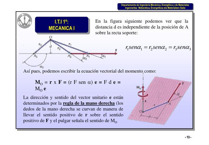 En la figura siguiente podemos ver que la distancia d es independiente de la posición de A sobre la recta soporte: