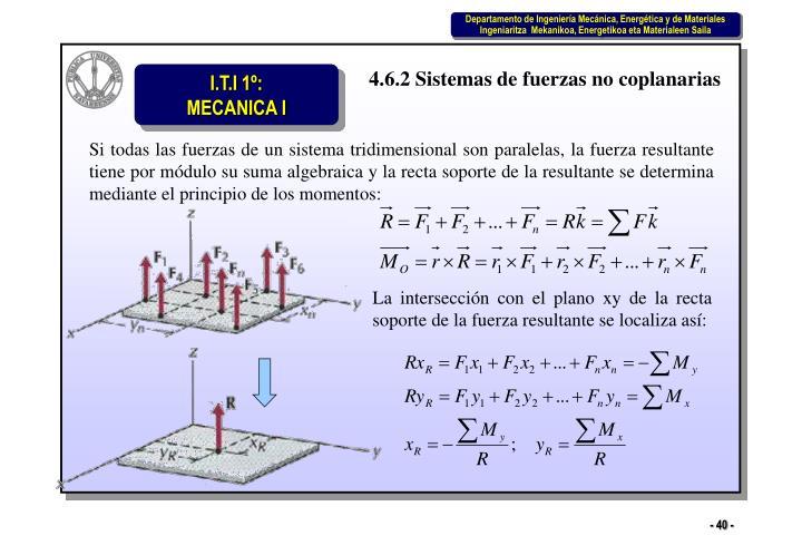 4.6.2 Sistemas de fuerzas no coplanarias