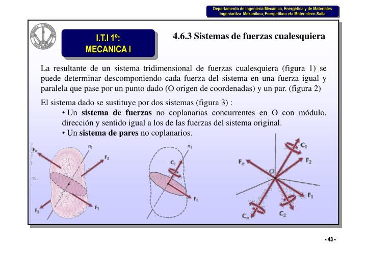 4.6.3 Sistemas de fuerzas cualesquiera