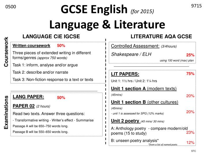 English language gcse creative writing coursework