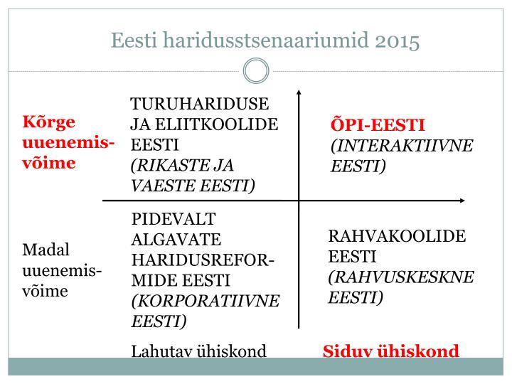 Eesti haridusstsenaariumid 2015