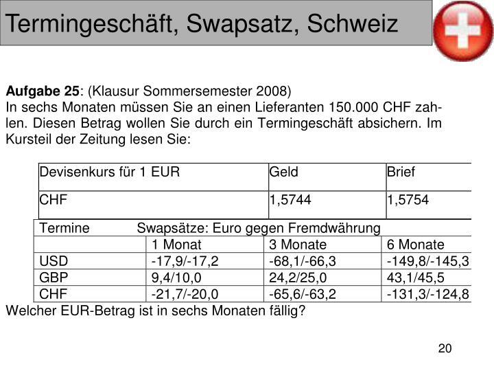 Termingeschäft, Swapsatz, Schweiz