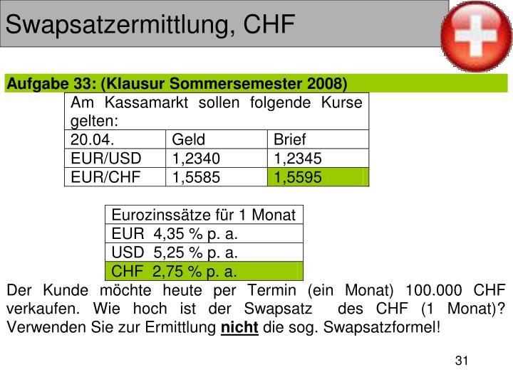 Swapsatzermittlung, CHF