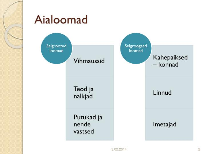 Aialoomad