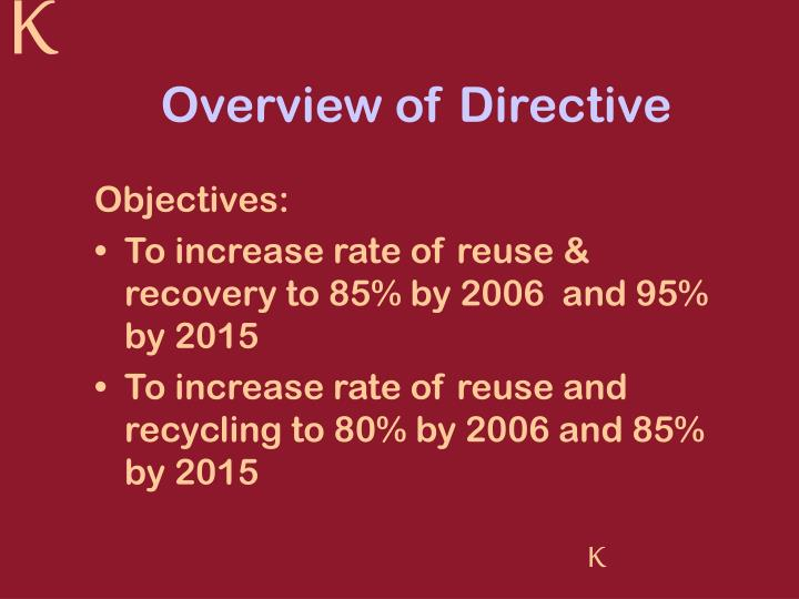Overview of Directive