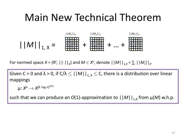 Main New Technical Theorem