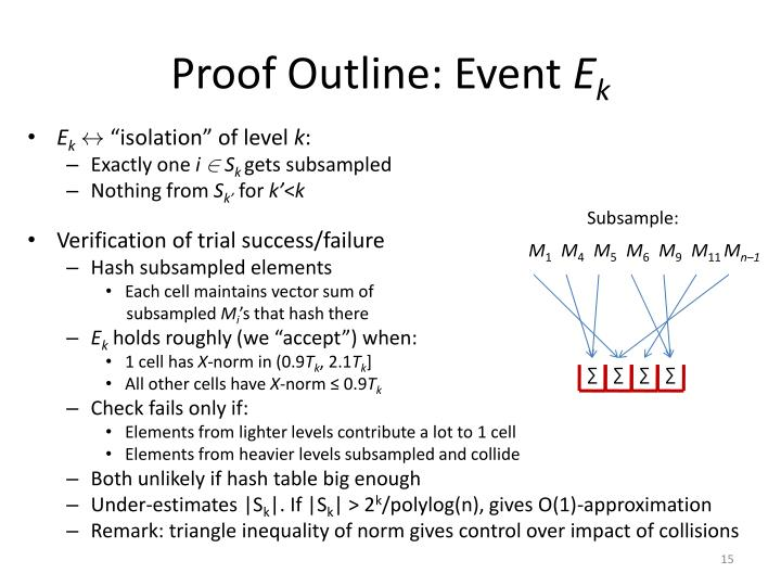 Proof Outline: Event