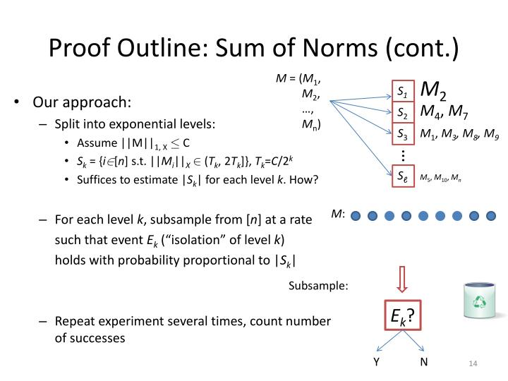 Proof Outline: Sum of Norms (cont.)