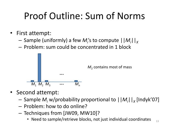Proof Outline: Sum of Norms