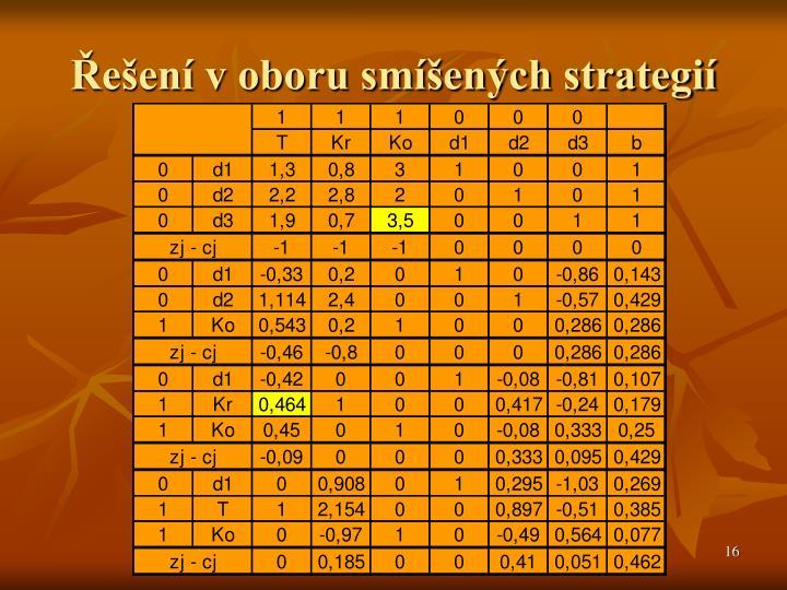 Řešení v oboru smíšených strategií