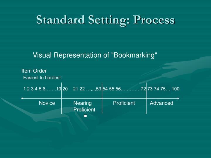 Standard Setting: Process