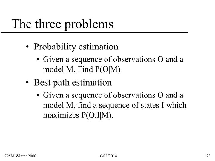 The three problems