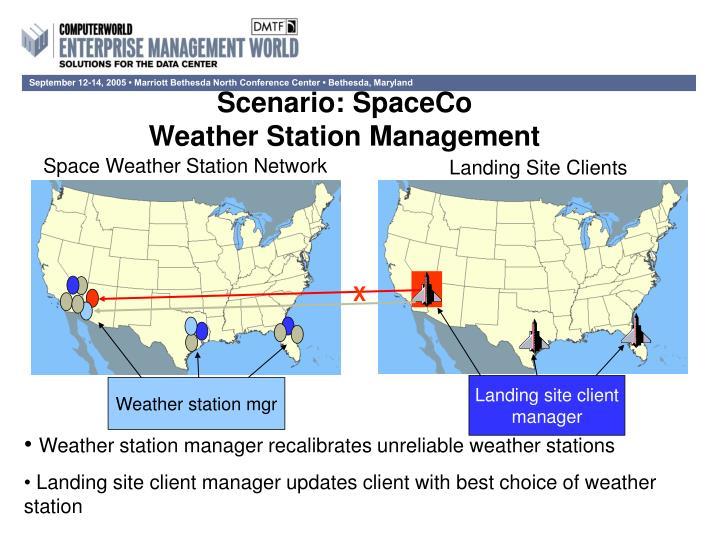 Scenario: SpaceCo