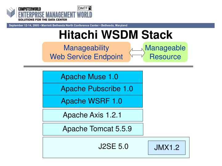 Hitachi WSDM Stack