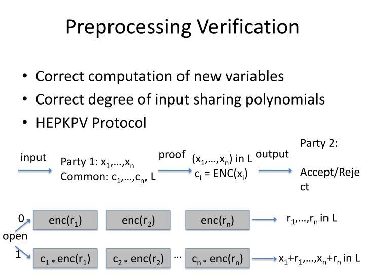Preprocessing Verification