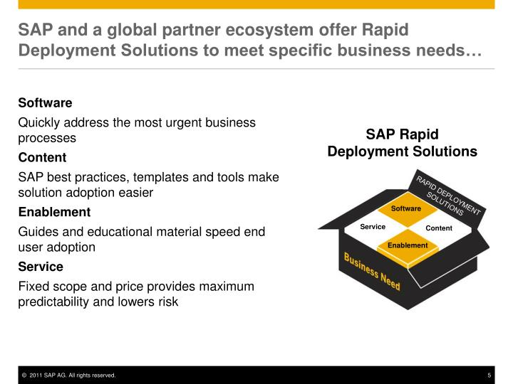 SAP and a global partner ecosystem offer Rapid Deployment Solutions to meet specific business needs…