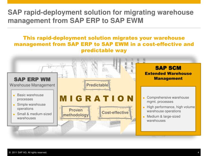 SAP rapid-deployment solution for migrating warehouse management from SAP ERP to SAP EWM