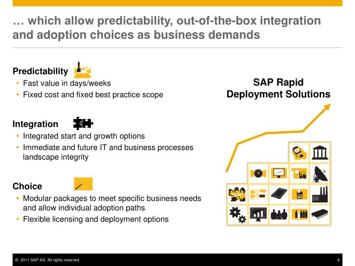 … which allow predictability, out-of-the-box integration and adoption choices as business demands
