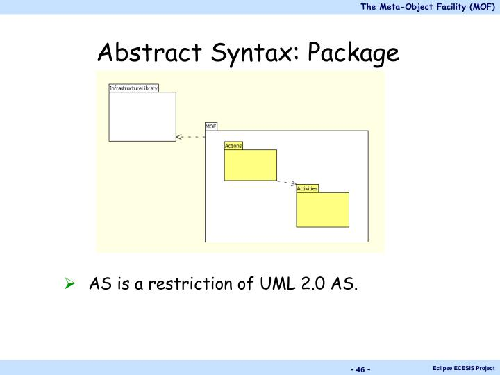 Abstract Syntax: Package