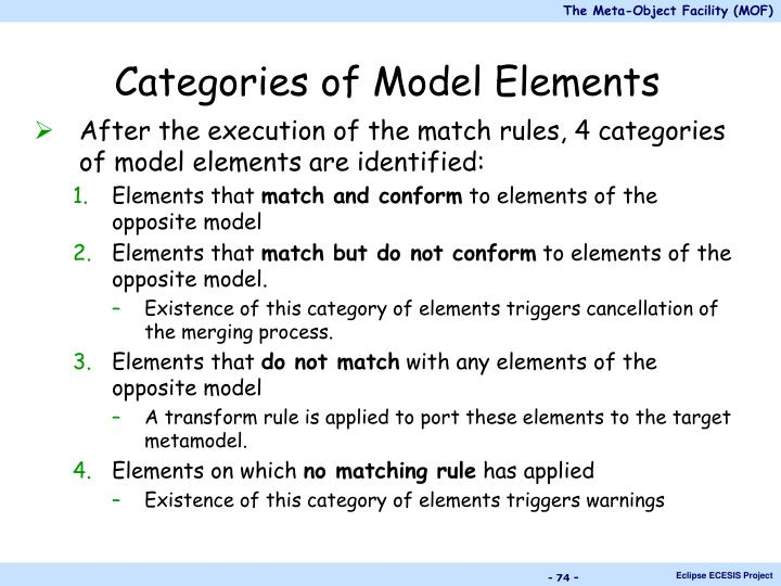 Categories of Model Elements
