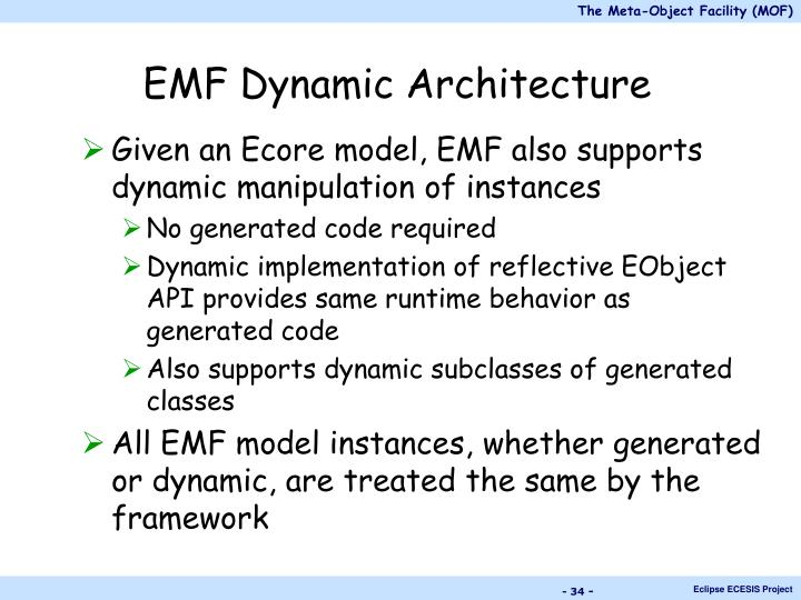 EMF Dynamic Architecture