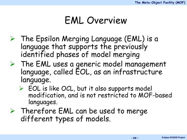 EML Overview