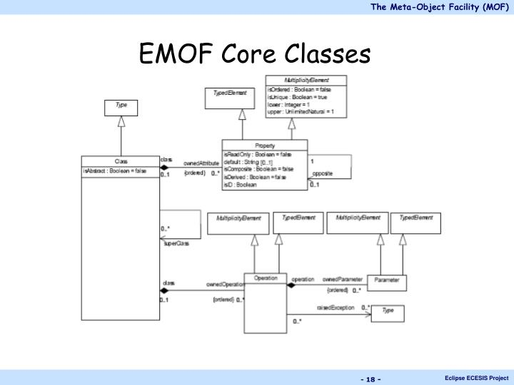 EMOF Core Classes