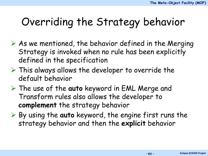 Overriding the Strategy behavior