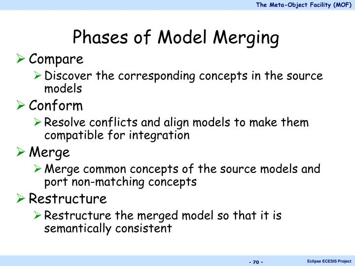Phases of Model Merging