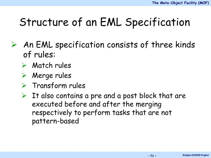 Structure of an EML Specification
