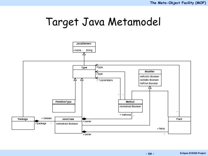 Target Java Metamodel