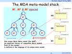 the mda meta model stack