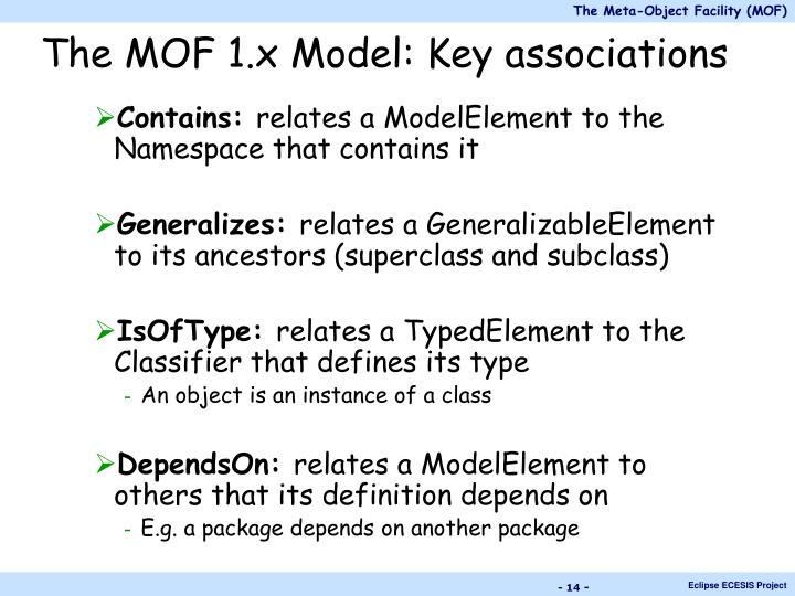 The MOF 1.x Model: Key associations