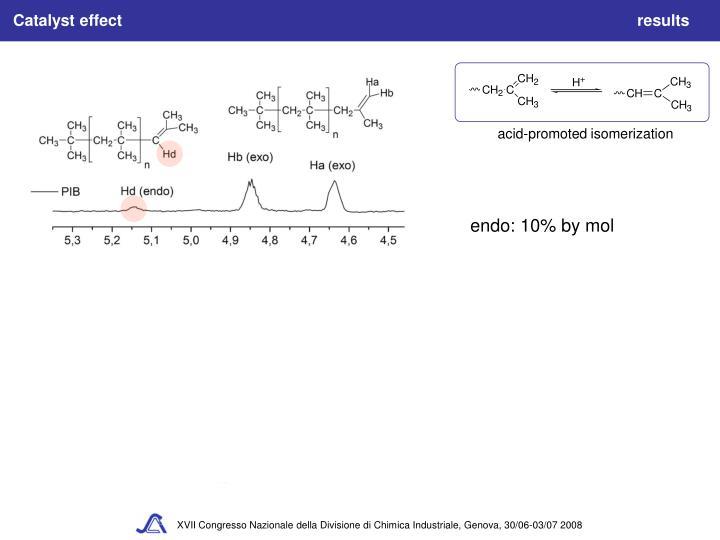 acid-promoted isomerization
