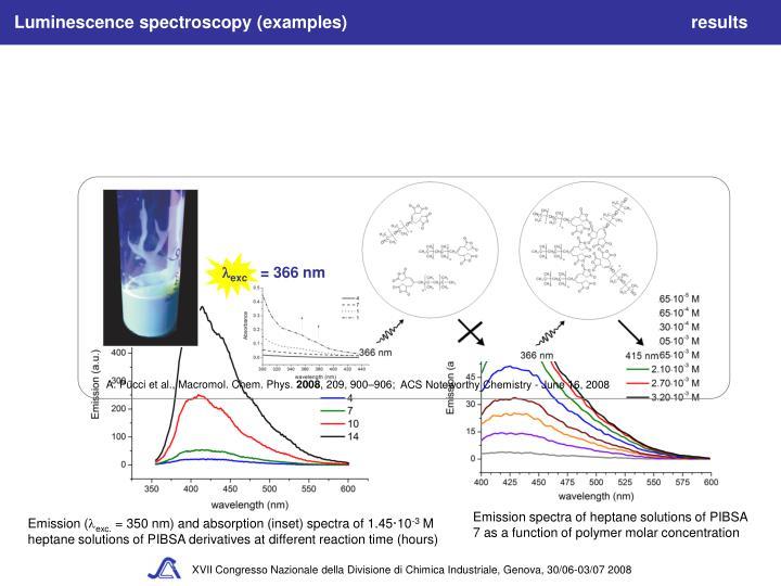 A. Pucci et al., Macromol. Chem. Phys.